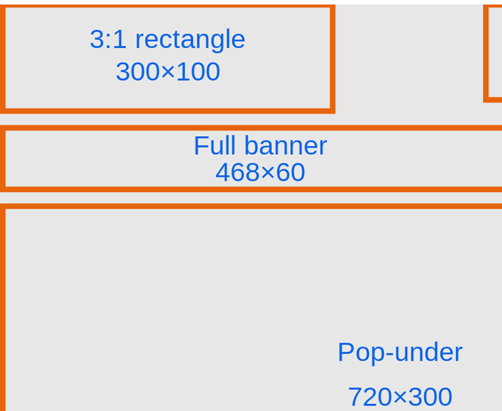 Examples of standard web advert sizes, from the IAB recommendations published Nov 2009. NEXO Design, Nnemo. (IMAGE CROPPED) •  Wikimedia Commons