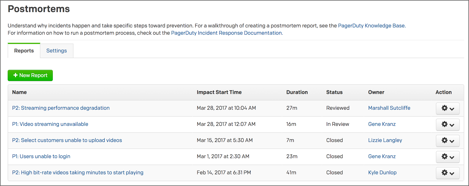 Browse postmortem reports or create a new one