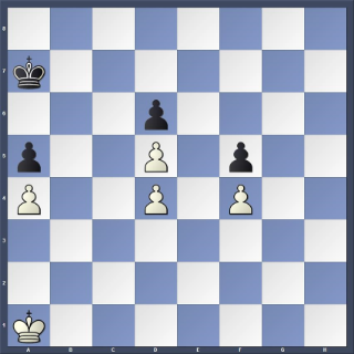 Emanuel Lasker and Gustavus Reichhelm, Chicago Tribune, 1901    White to play and win