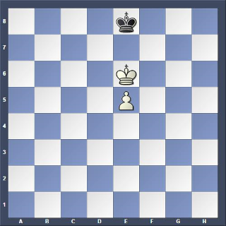 Whiteto play: what happens?    Black to play: what happens?