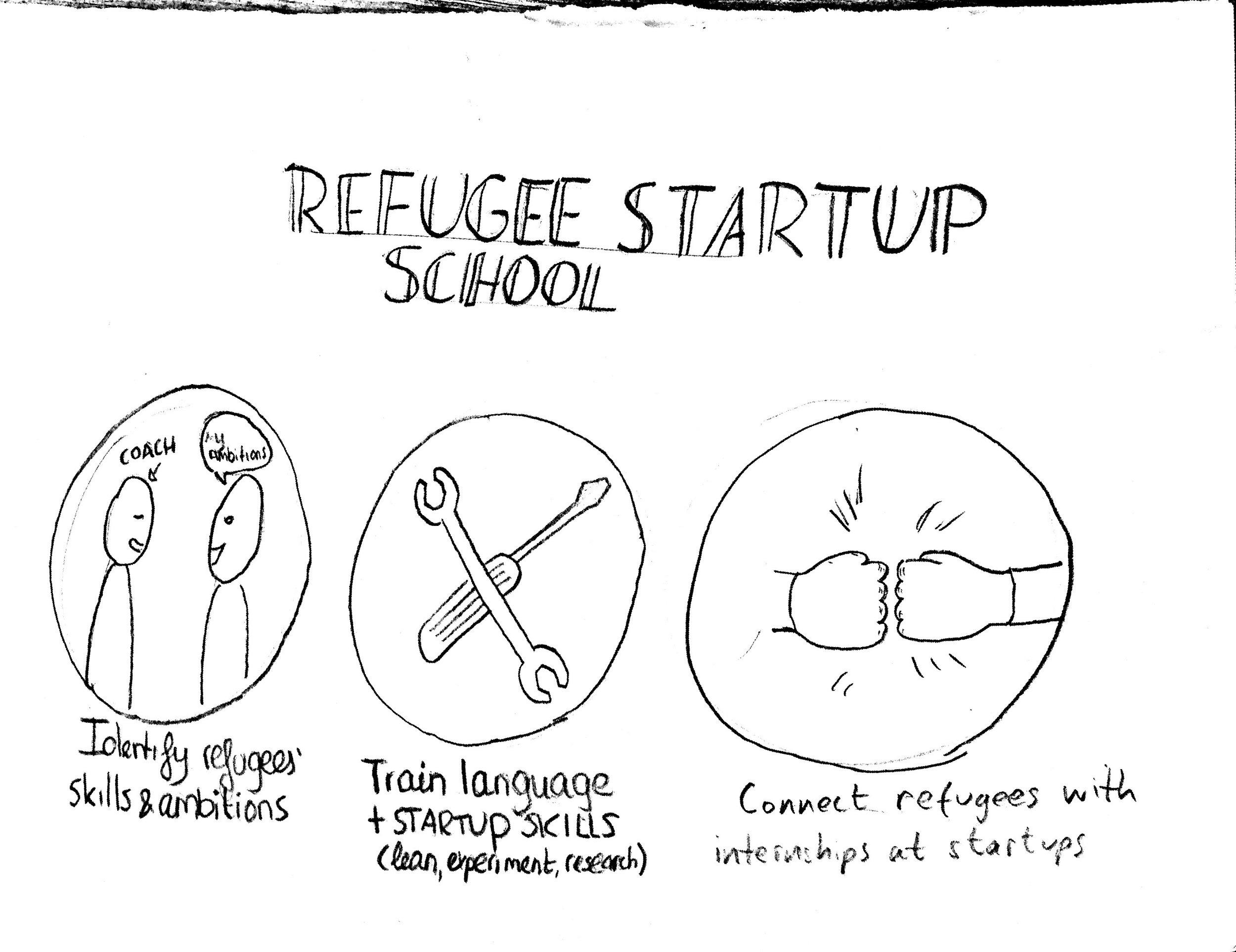 Startup school.jpg