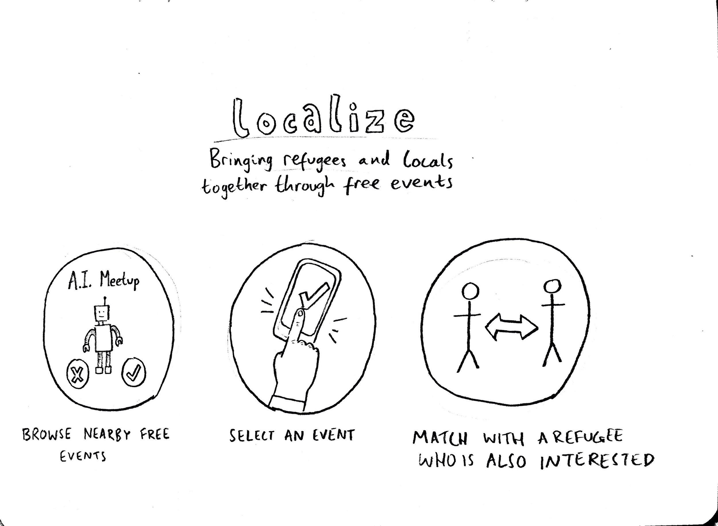 Localize.jpg