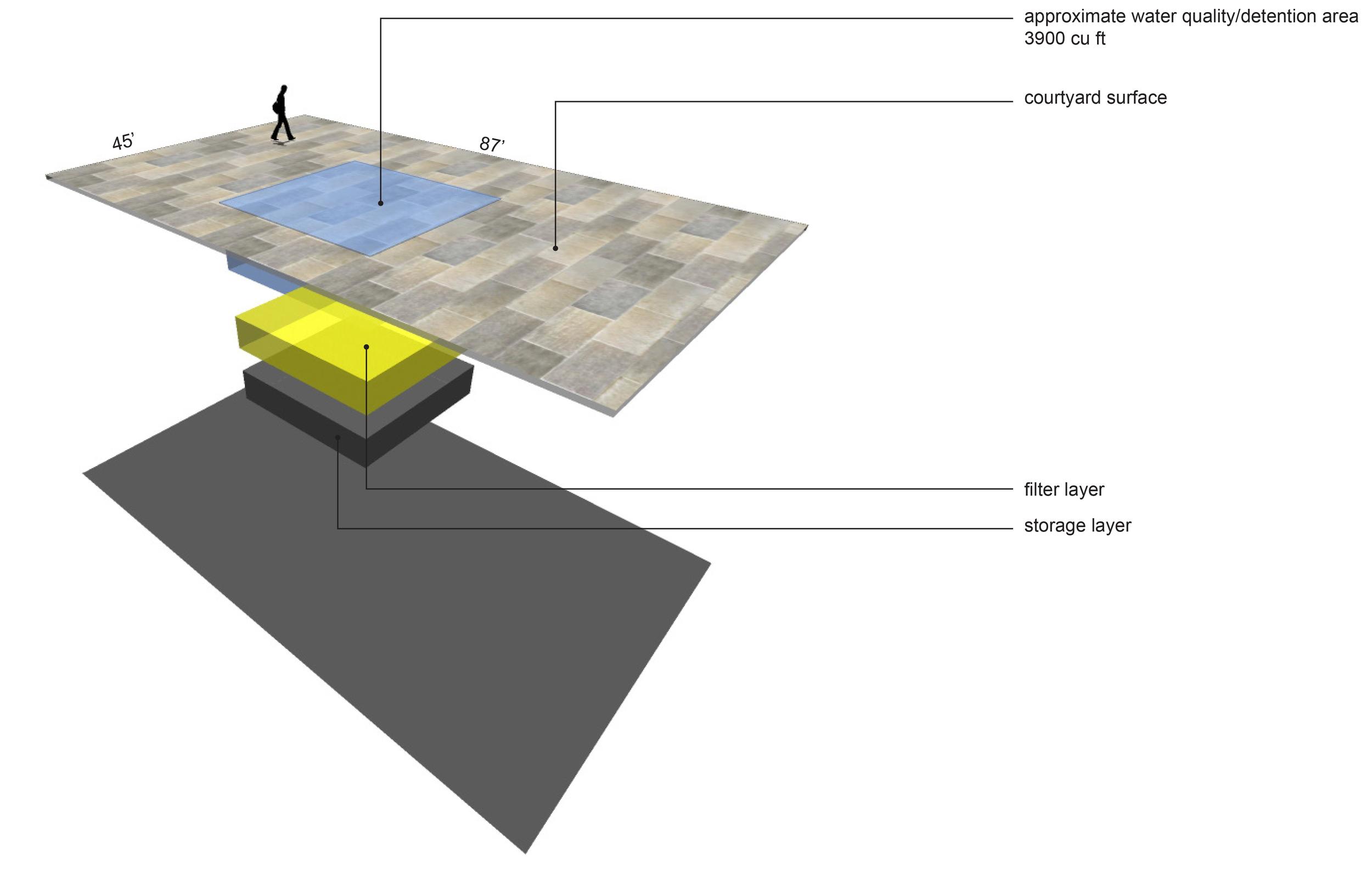 courtyard drainage diagram.jpg
