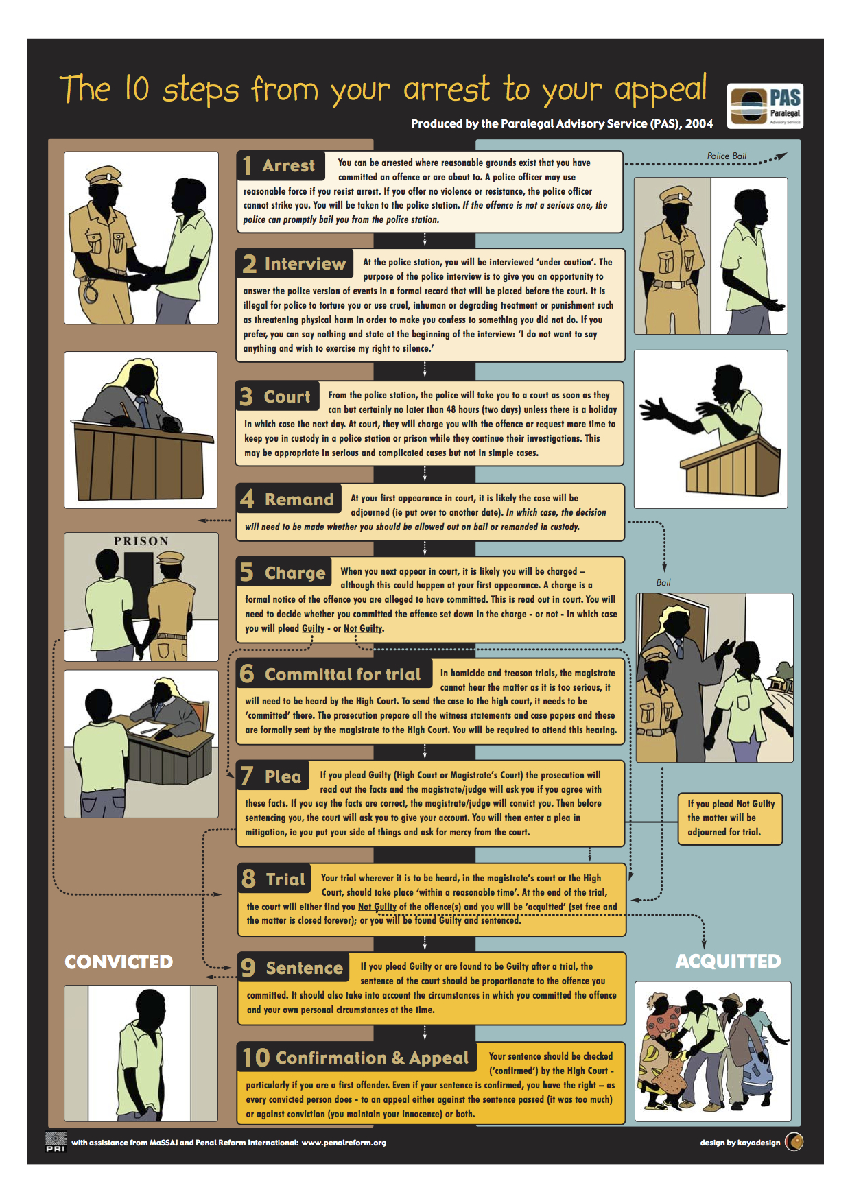 A poster produced by the Paralegal Advisory Service in Malawi