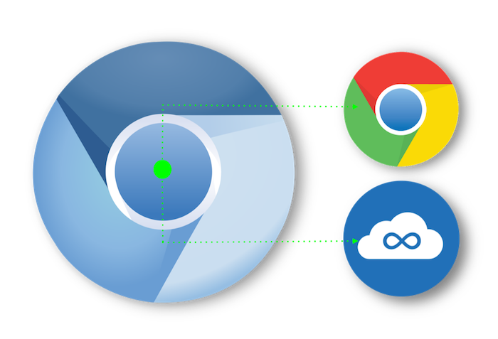 CloudReady is built on the same open-source technology as Chromebooks and Chrome OS.