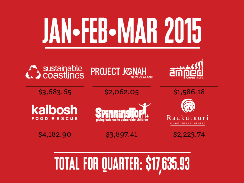 Quarterly page design_March 2015_1.jpg