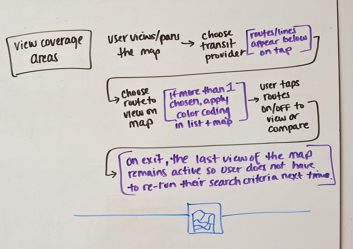 userflow_map.JPG