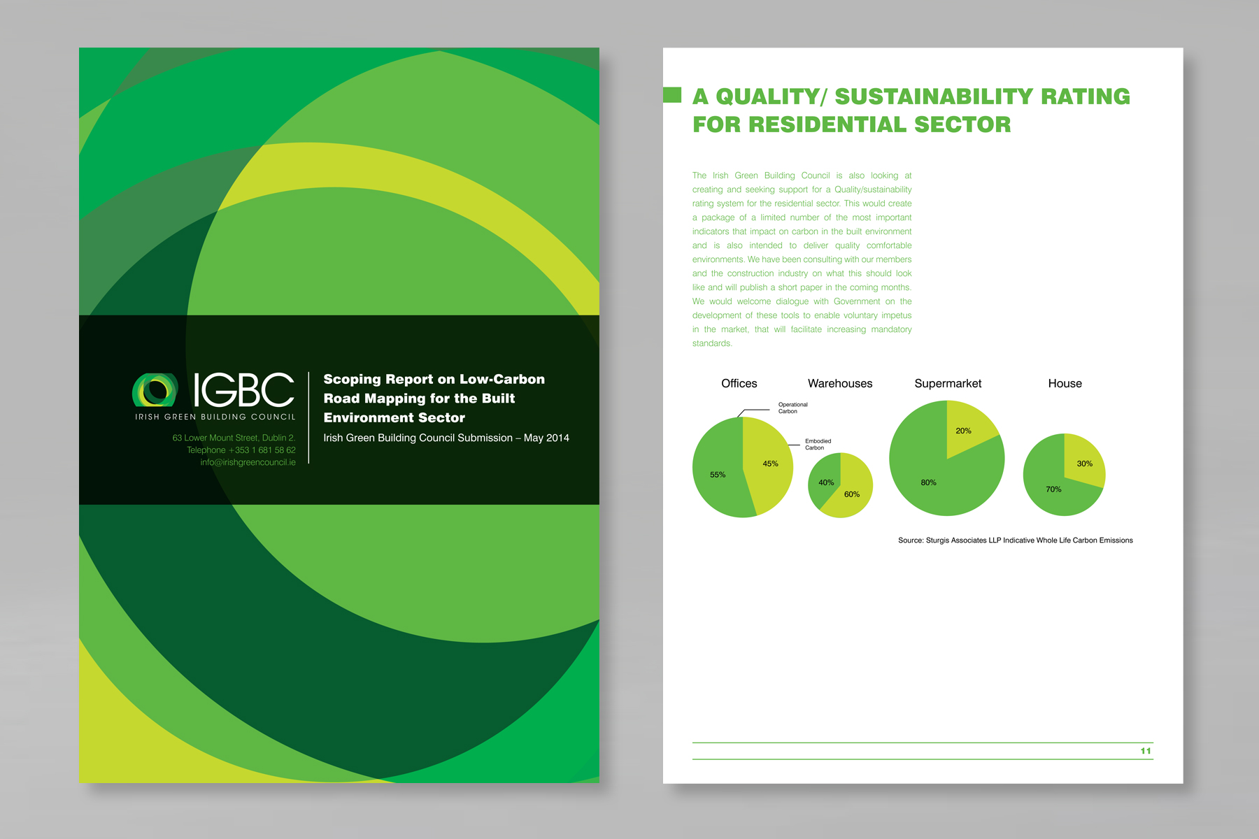 IGBC-infographics-annual-report2.jpg