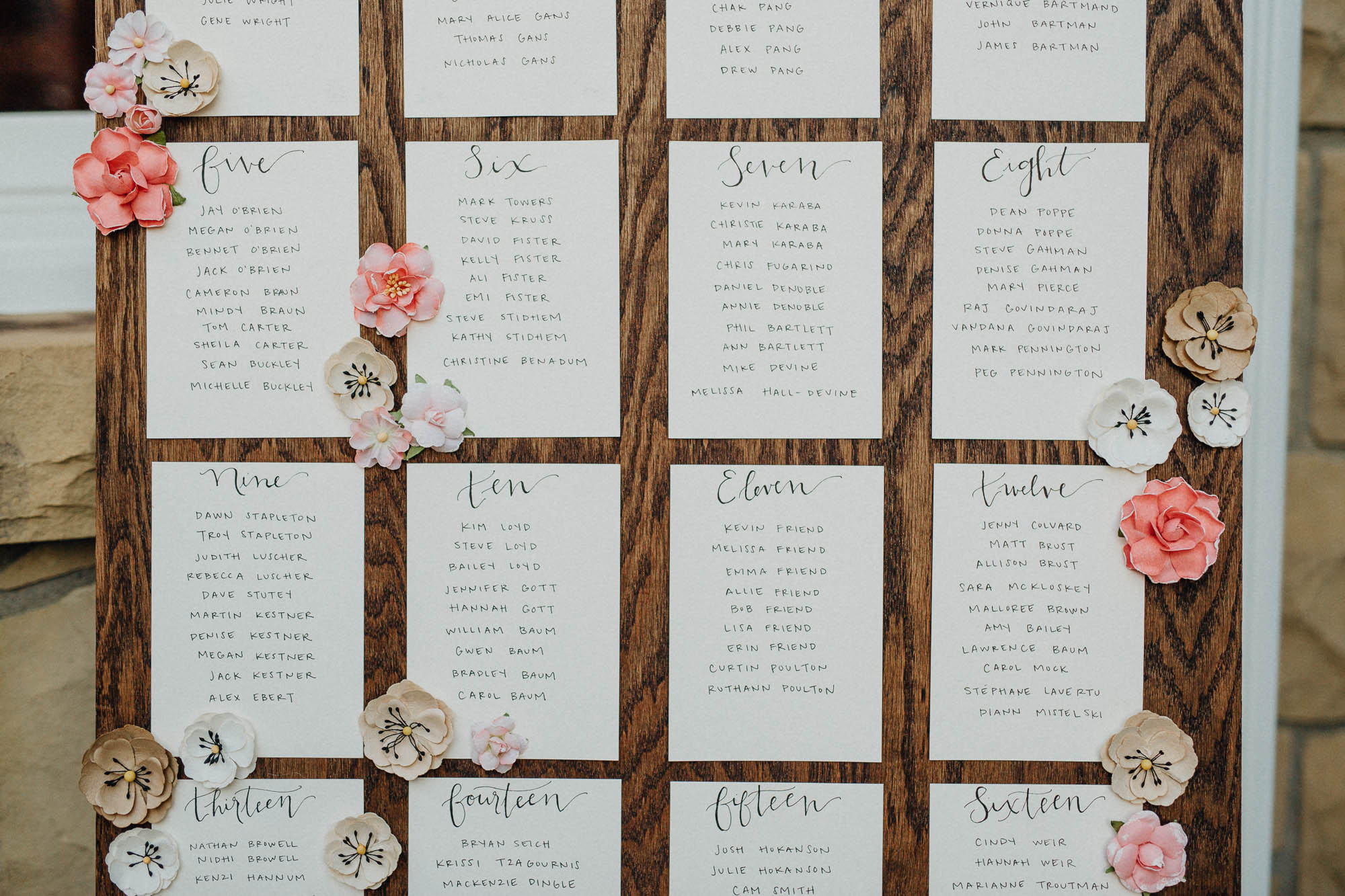 Nancy-Ray-Bryn-Du-Mansion-Wedding-Columbus-094.jpg
