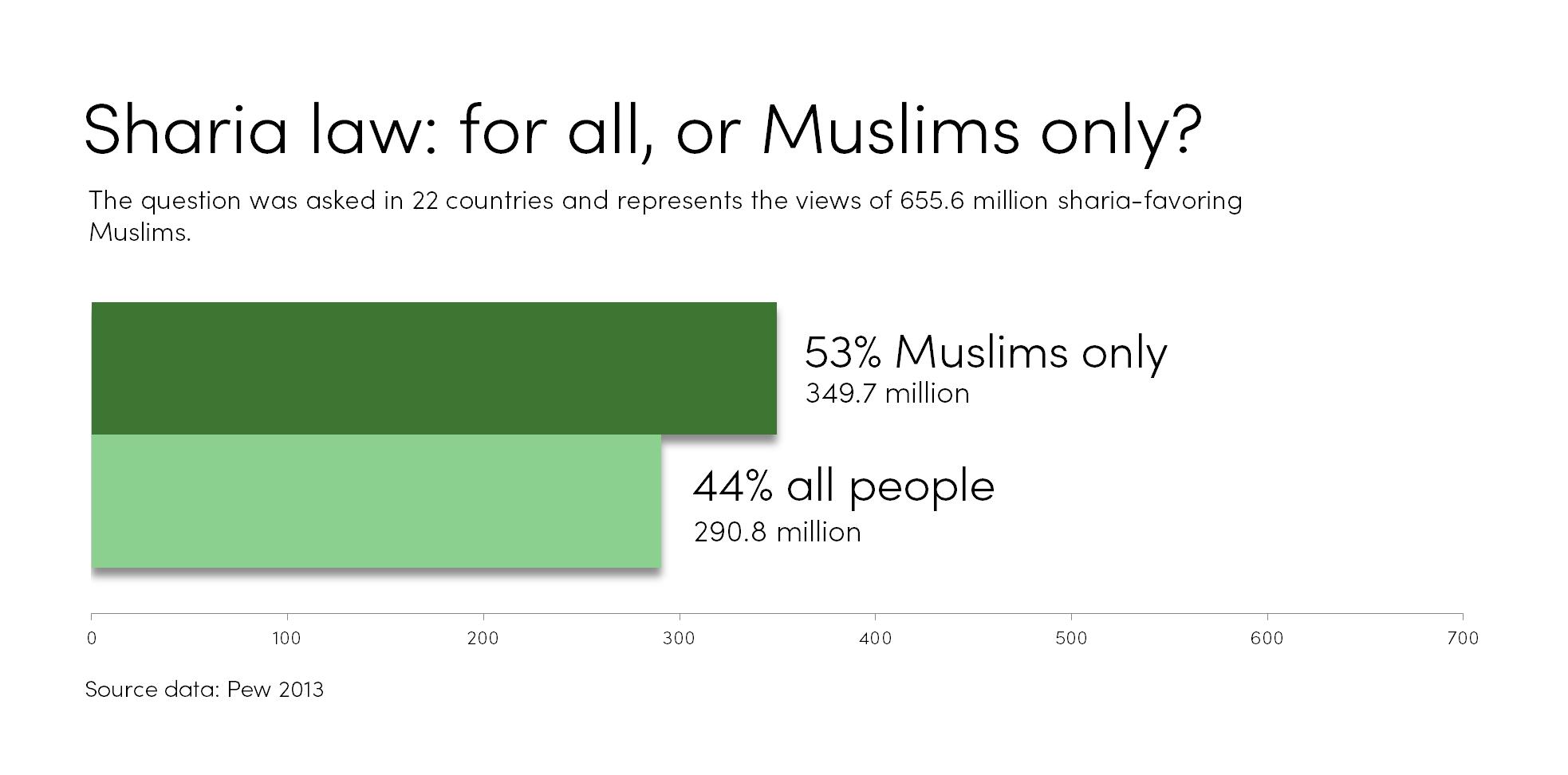 Sharia2-2.png