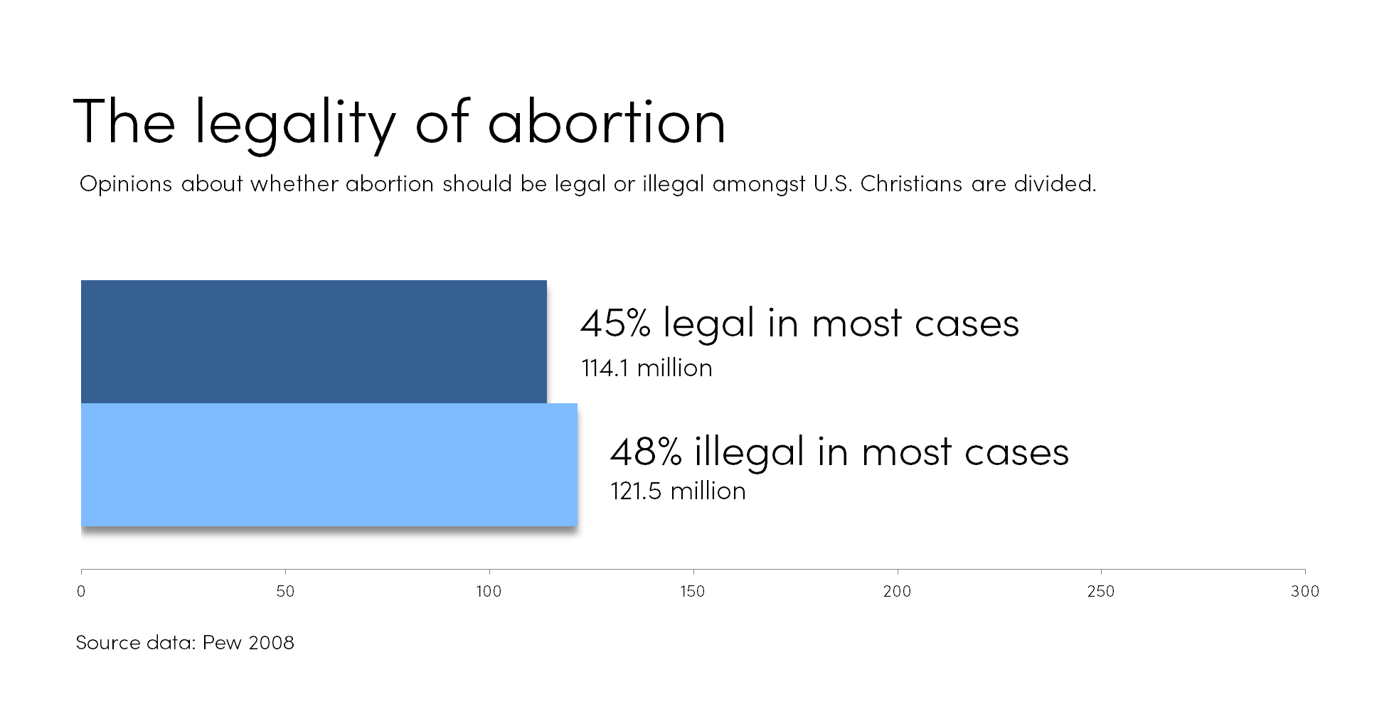 Abortion.png