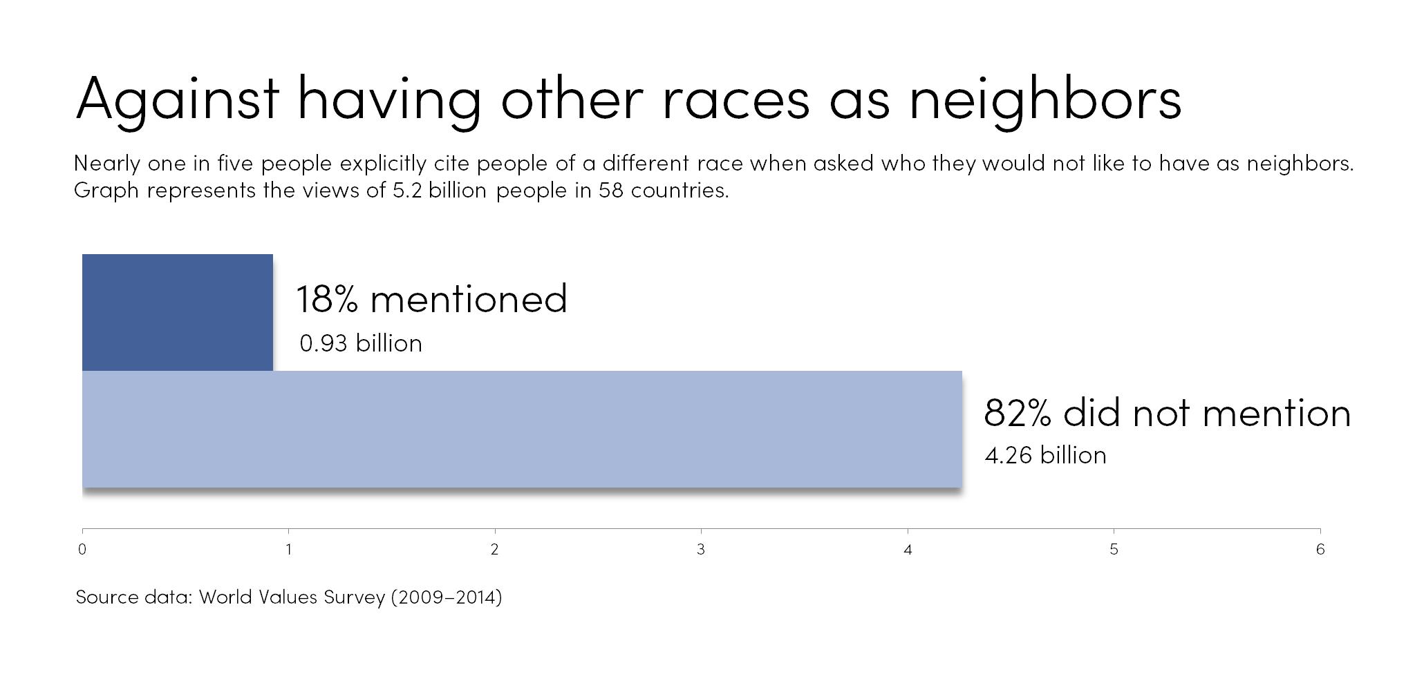 Races2.png