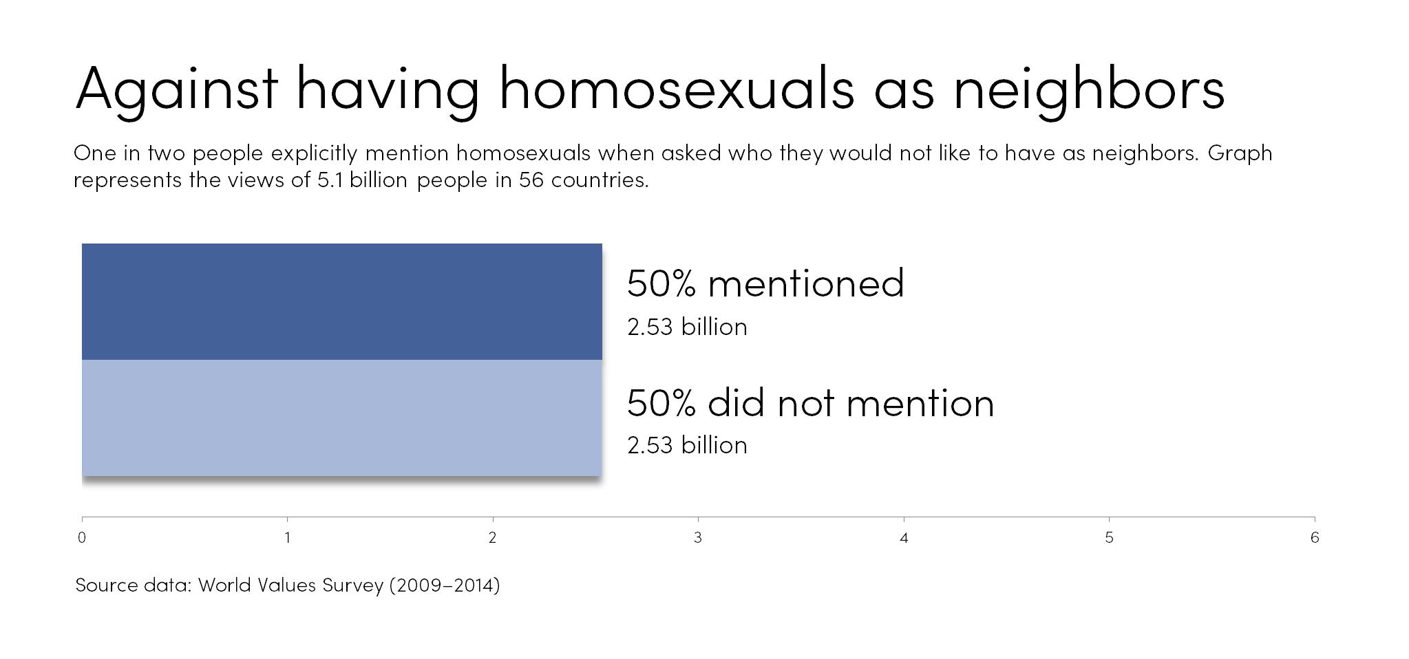 Homosexuals2.png