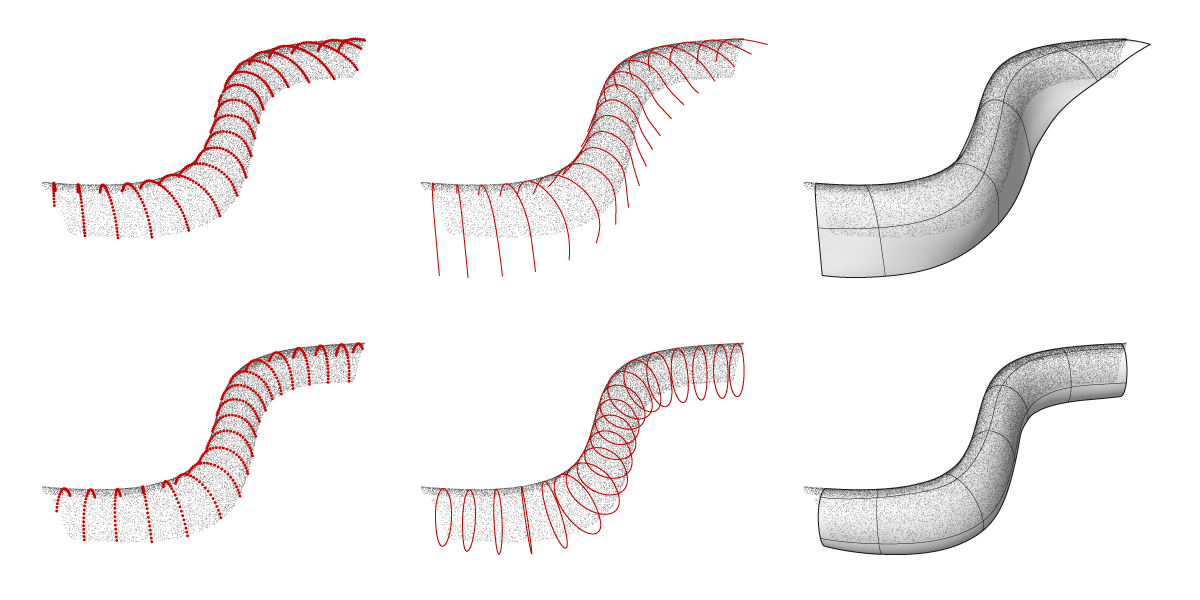 NURBS fitting under various completion assumptions