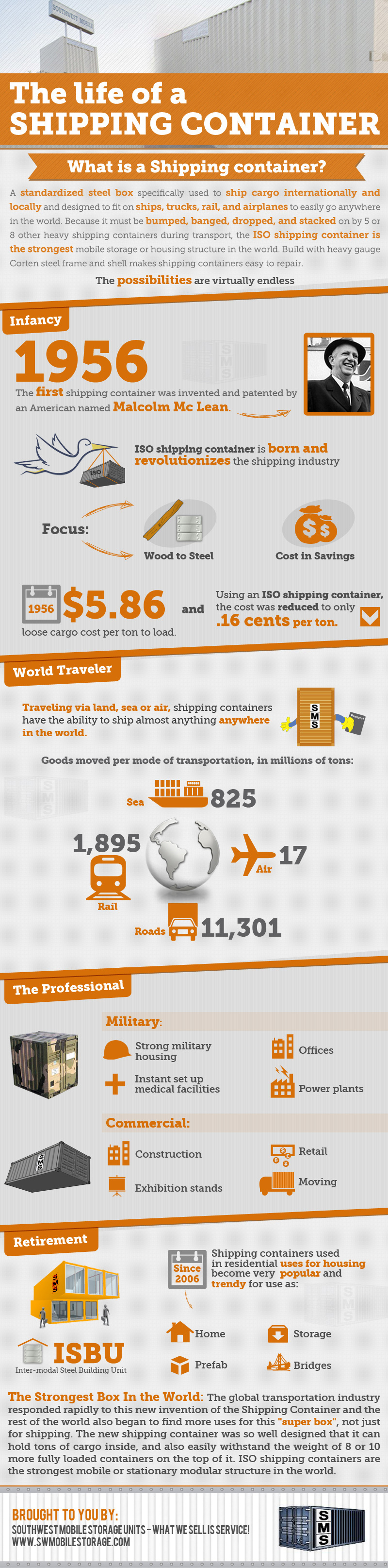 The Life of a Shipping Container  infographic which has been thoughtfully brought to us by  Southwest Mobile Storage Units