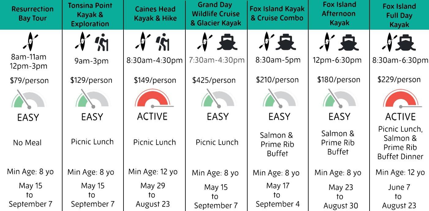 Seward Alaska Tour Options