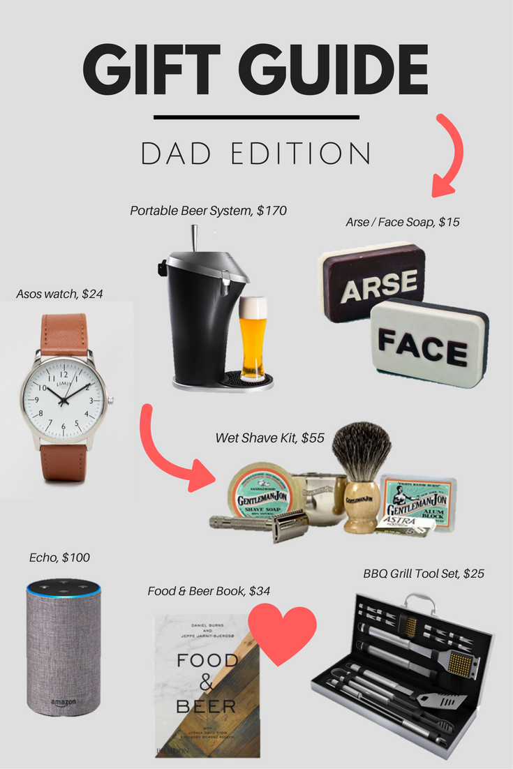 lot801 2017 gift guide dads edition.png