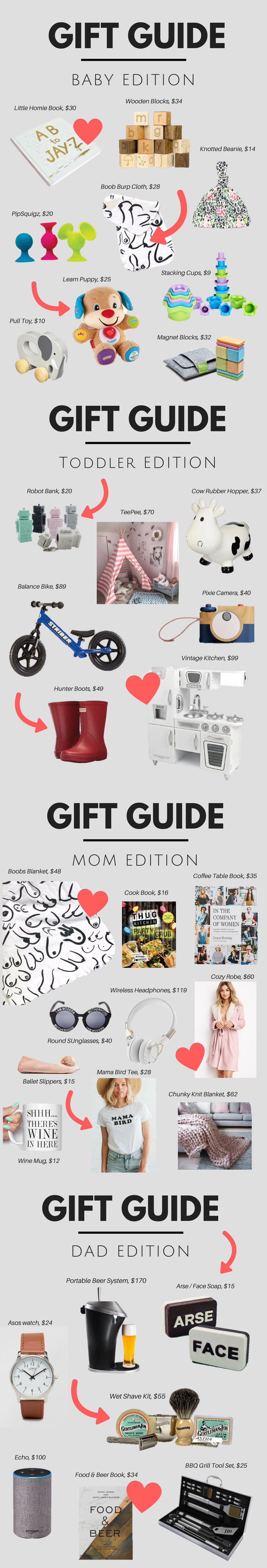 Lot801 2017 Ultimate Holiday Gift Guide - baby toddler mom dad.png