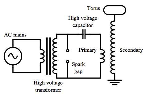 Tesla Coil Schematic Source:  Wikipedia