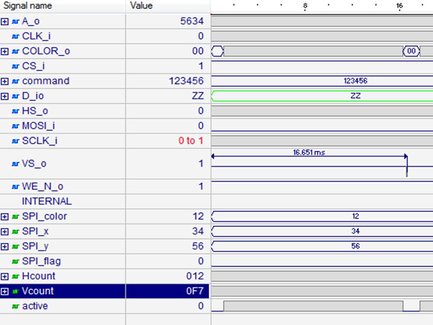 Simulation of VGA Fram  e Timing
