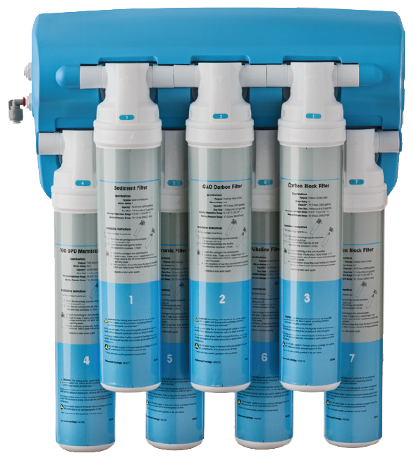 Water Filters -