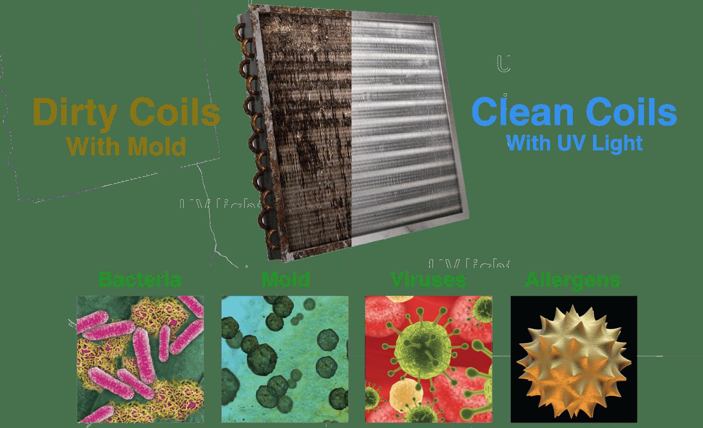 dirt-coils-vs-clean-coils