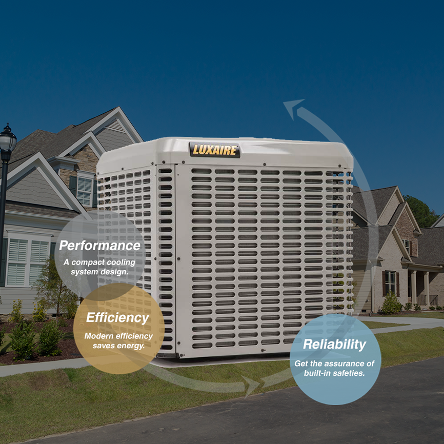 Air Conditioners - Repair & Replacement