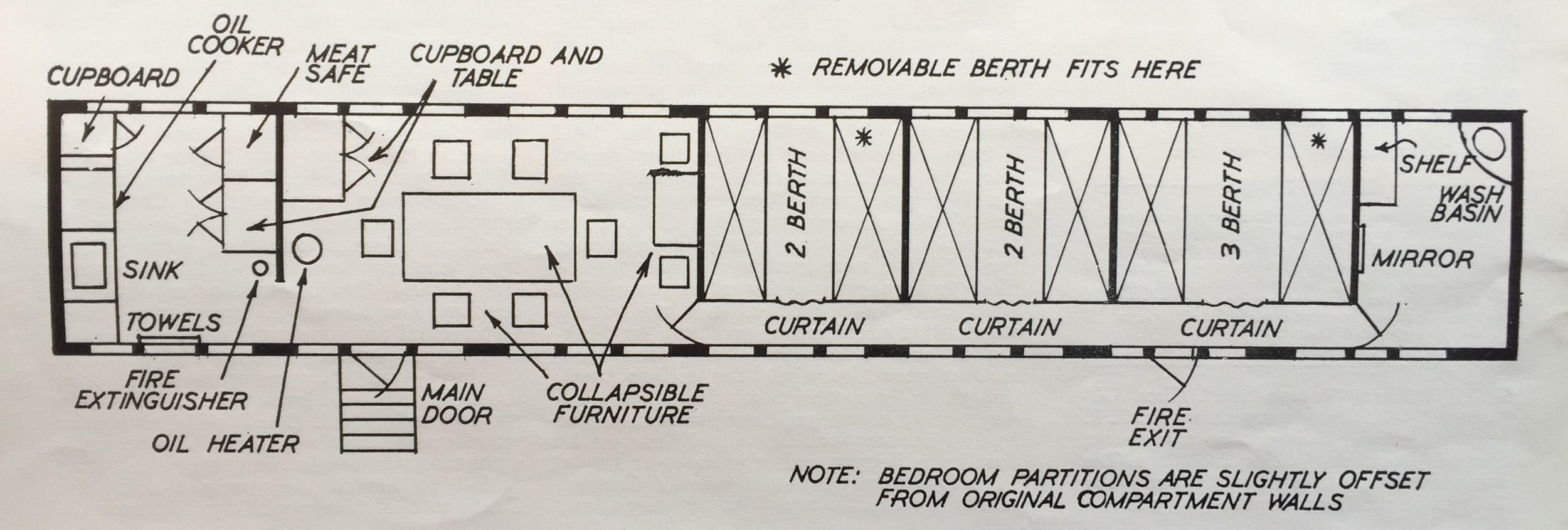 From an early British Railways Western Region publication, the furnishing arrangements for a Camping Coach converted from an old corridor coach.