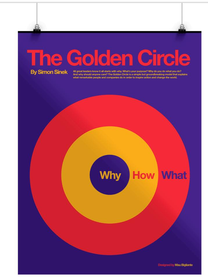 the golden circle.jpg