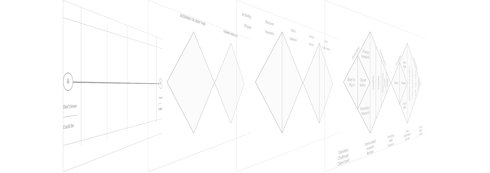 Documenting the process of rethinking and revamping a design framework (link to article)
