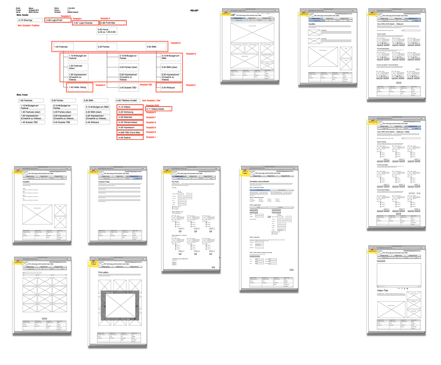 Overview of Sitemap (IA) and sample template low-fi wireframes