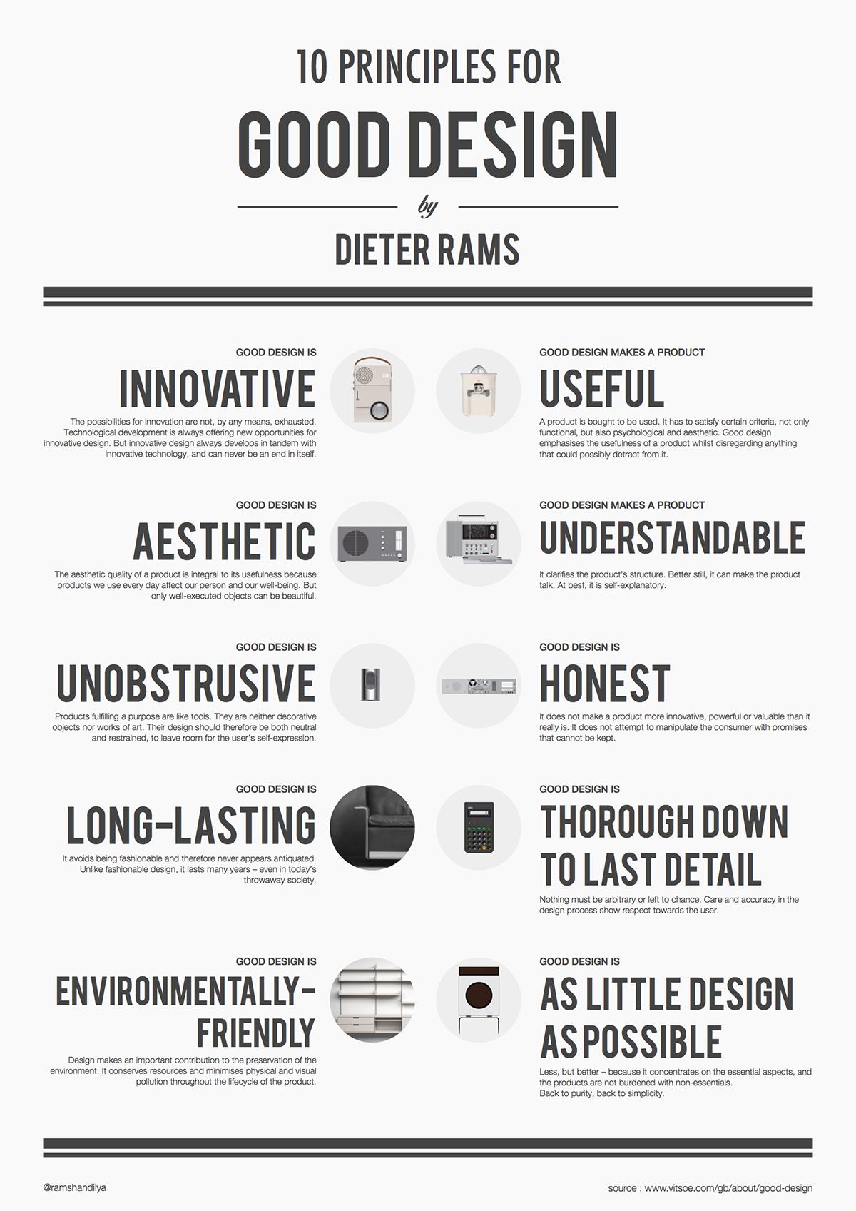 Figure 13: Rams 10 principles for good design, (Vitsœ, no date)