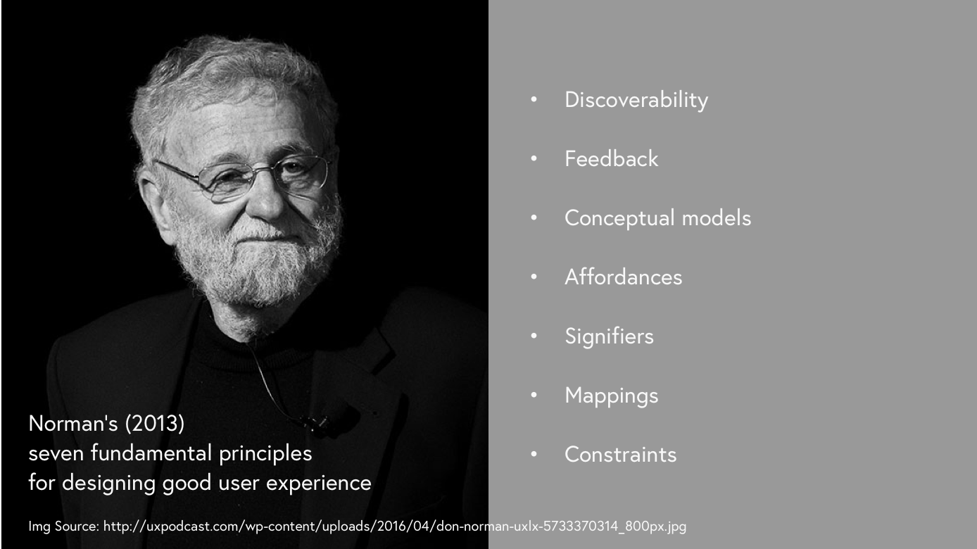 figure_14_ux_guidelines_norman.png