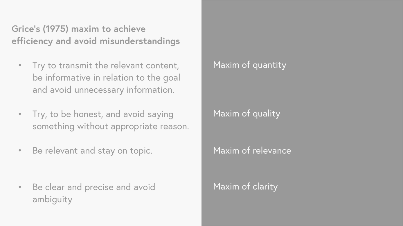 Figure 20: Grice's (1975) maxims for good communication
