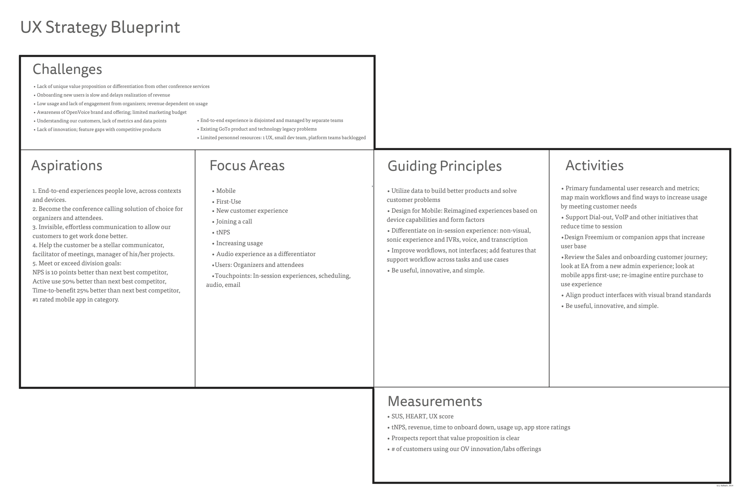 The UX Strategy Blueprint provided focus