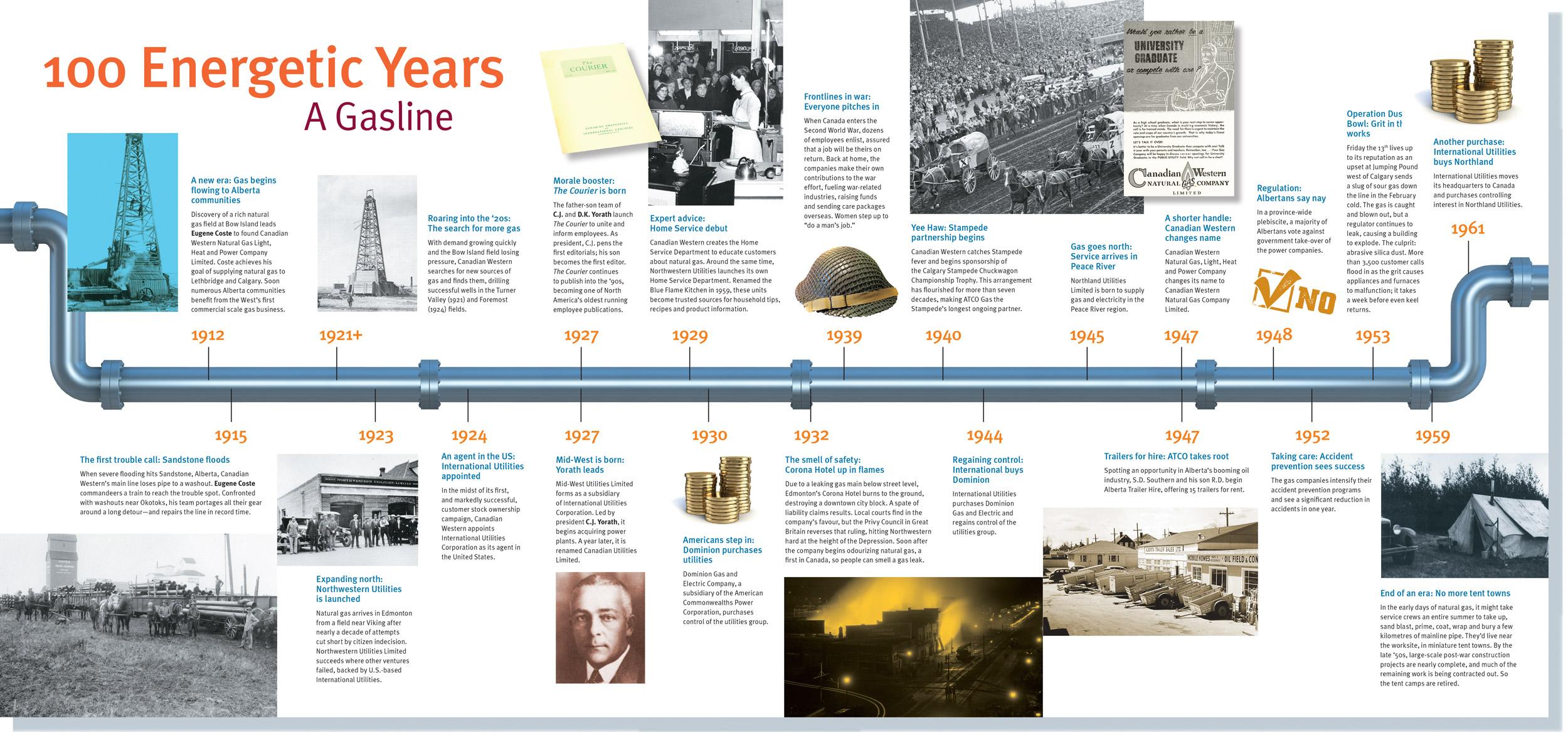 ATCO_timeline.jpg