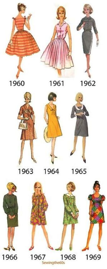 Sixties Dress Shapes