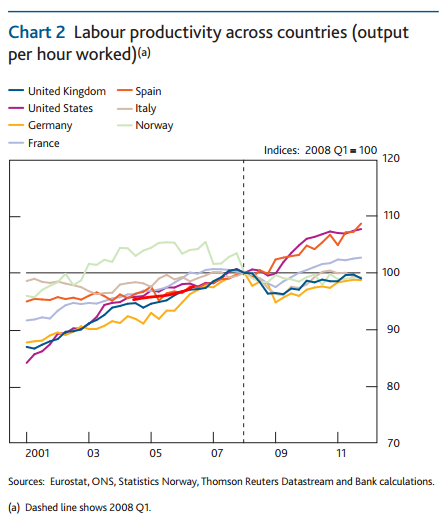 BoE chart hrs worked several countries.PNG