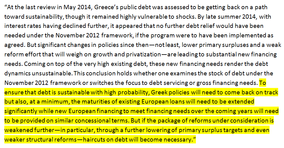 IMF highlighted Greece sust.PNG