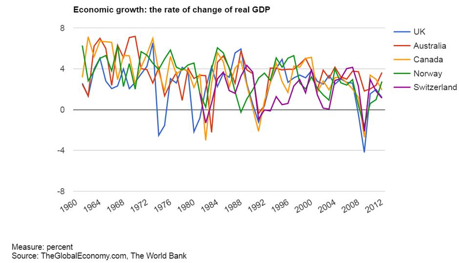 econ growth non EU.png