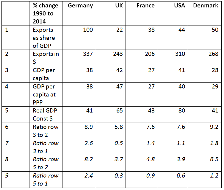 Table trade GDP.PNG