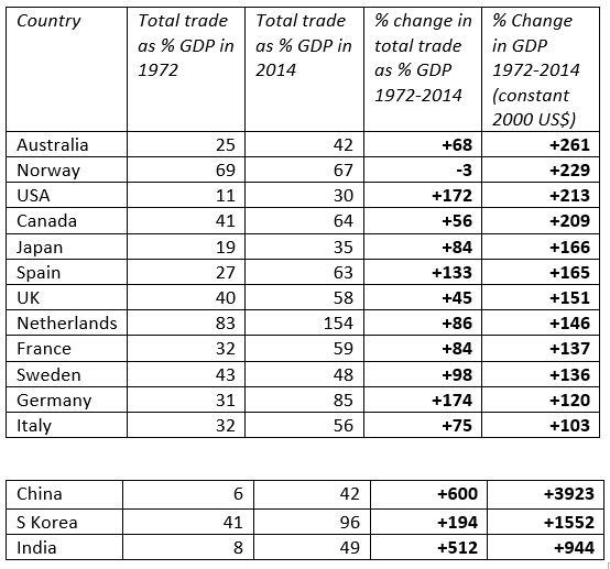 trade table1.PNG