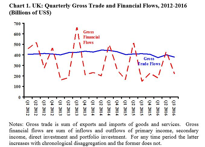 Source:  IMF  and  Bank of England  ( definitions ).