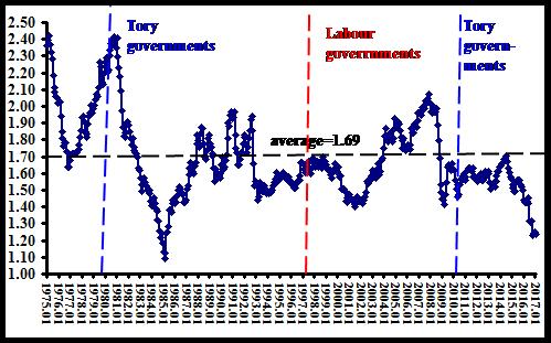 Source:  Bank of England