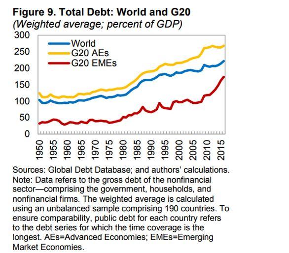 GT Total Debt.JPG