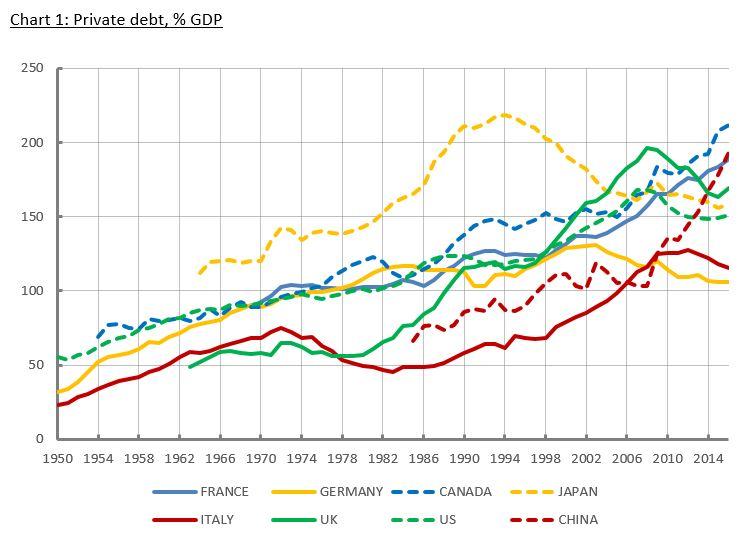 GT Chart 1.JPG