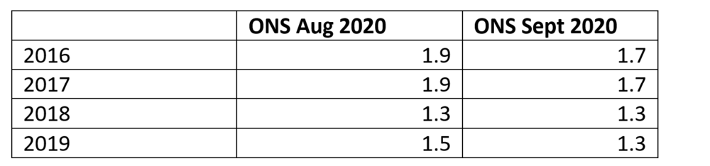 Table 1 GDP Q2.png