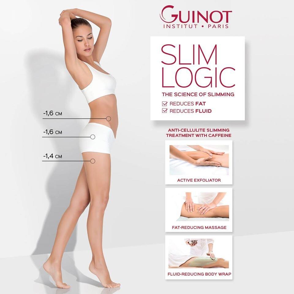 Produse cosmetice pentru ingrijirea corpului - TopLine
