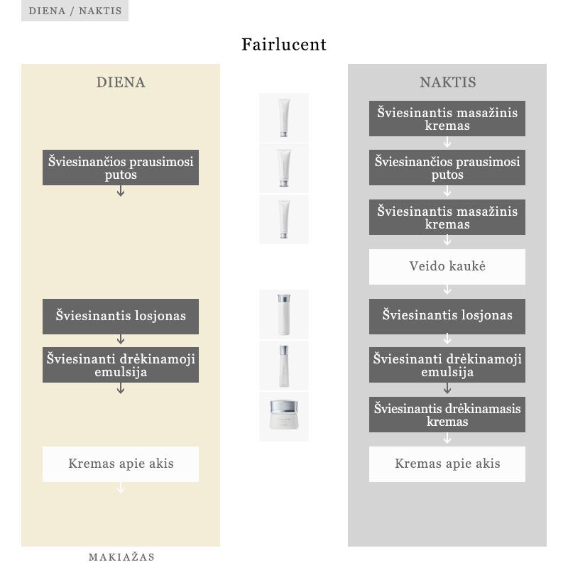 800x800_diena-naktis_fairlucent.jpg