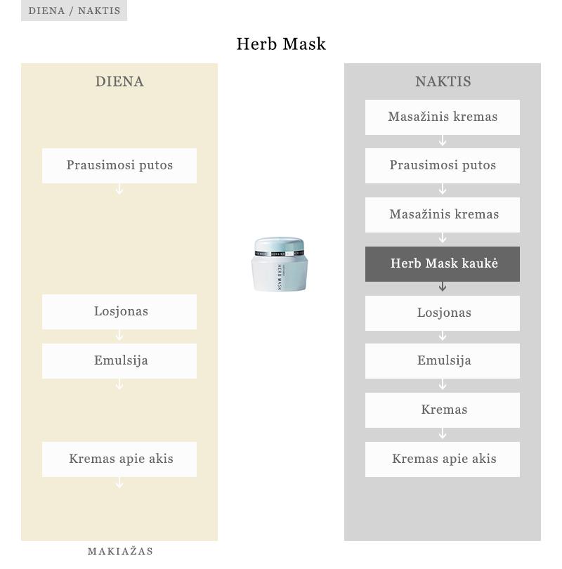 800x800_diena-naktis_herb-mask.jpg